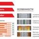 Шины Roadstone Classe Premiere CP672 | RU-SHINA.ru