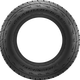 Шины Dunlop Grandtrek AT5 | RU-SHINA.ru